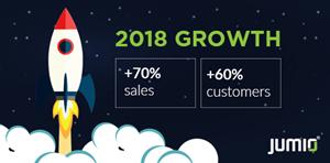Jumio Grows Sales & Customer Count