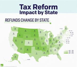 Tax Reform Impact on Refunds by State