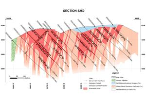 Figure 2: Section 5250