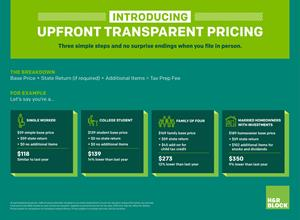 Introducing H&R Block's upfront, transparent pricing