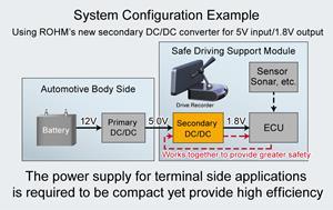 0_medium_010_SecondaryDCDC_E-02.jpg