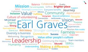 Earl G. Graves Award Word Cloud