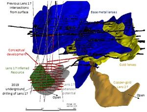 Figure 2: Lalor Potential Mine Life Extension
