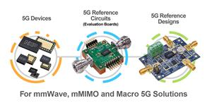 5G Devices, Reference Circuits, Evaluation Boards and Reference Designs