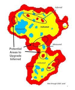Figure 4. Open Pit Advancement Activity