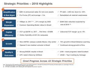 Laureate Strategic Priorities - 2018 Highlights