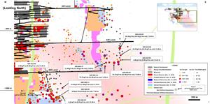 Figure 3: Island Gold Mine Longitudinal Main and Eastern Extensions – Underground Exploration Drilling Results